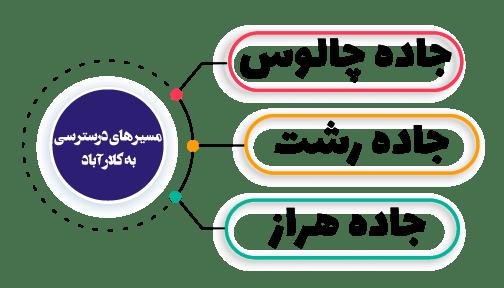تابلو تبلیغاتی در مازندران